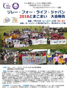 大会報告2018 01